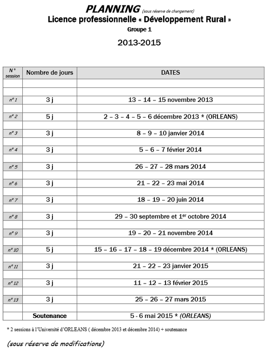 planing_licence_pro_2013